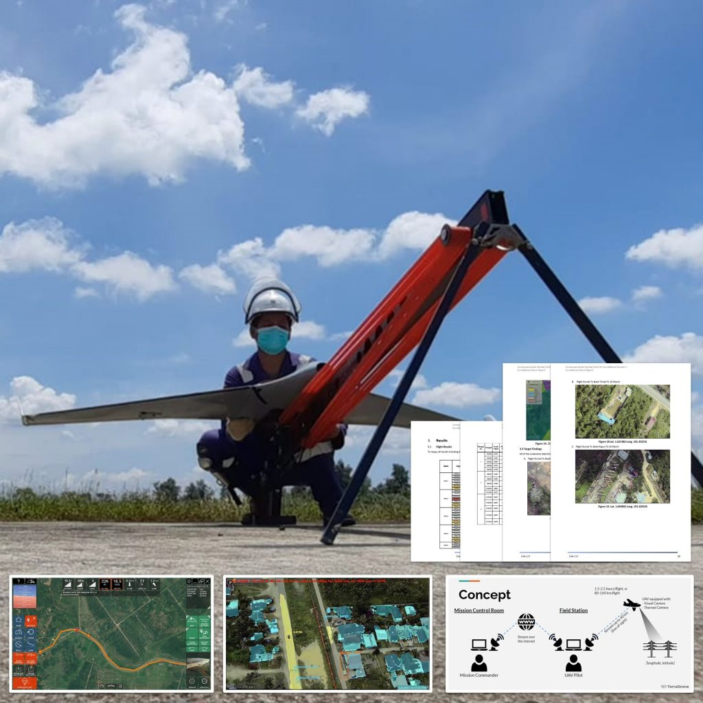 Terra Drone - Security Surveillance
